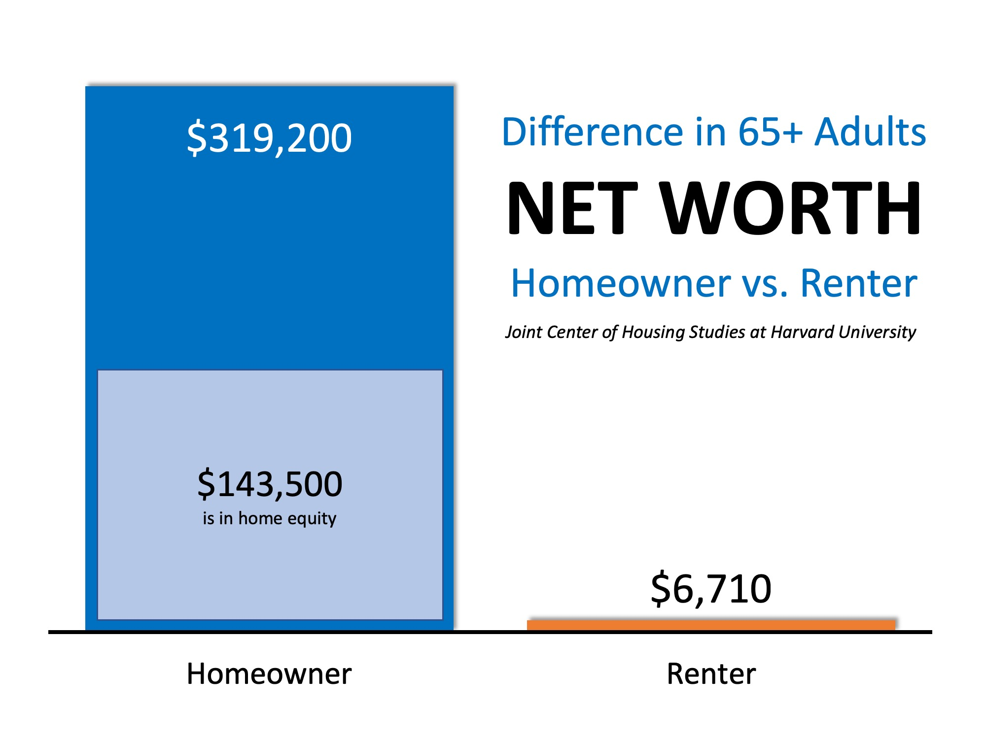 Why Homeownership Matters Now More Than Ever | Simplifying The Market