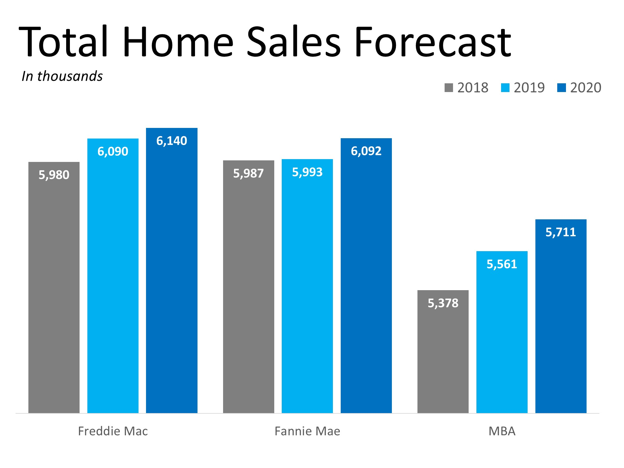 ENG-2019 Will Be a Great Year for Buyers AND Sellers   Simplifying The Market