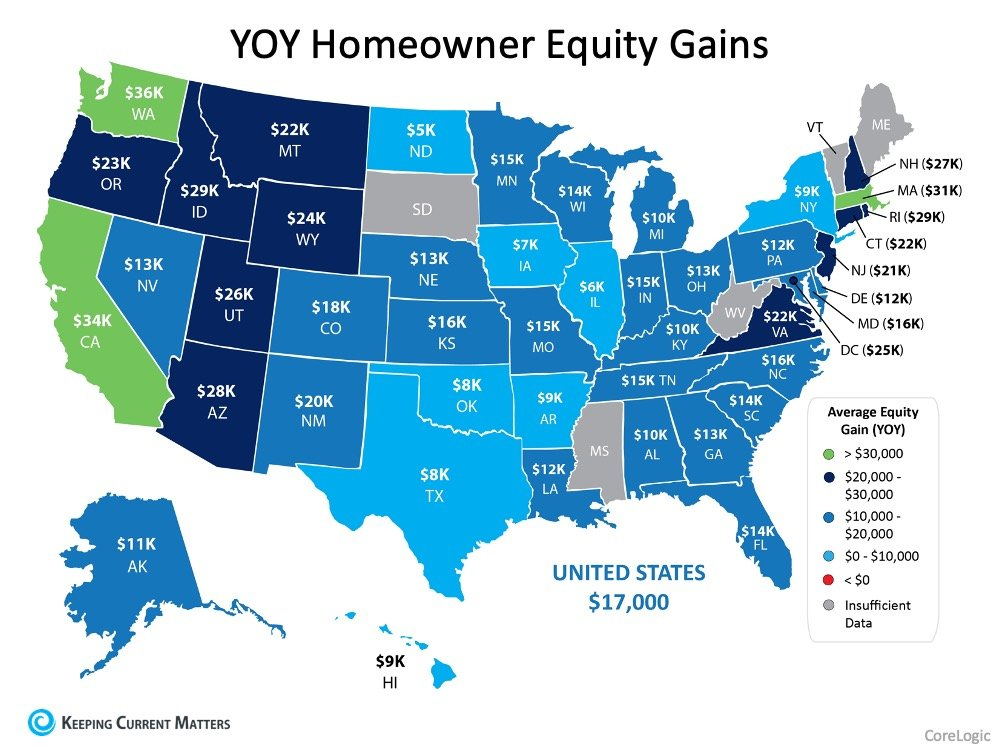 Homeowner Equity Increases an Astonishing $1 Trillion | Keeping Current Matters